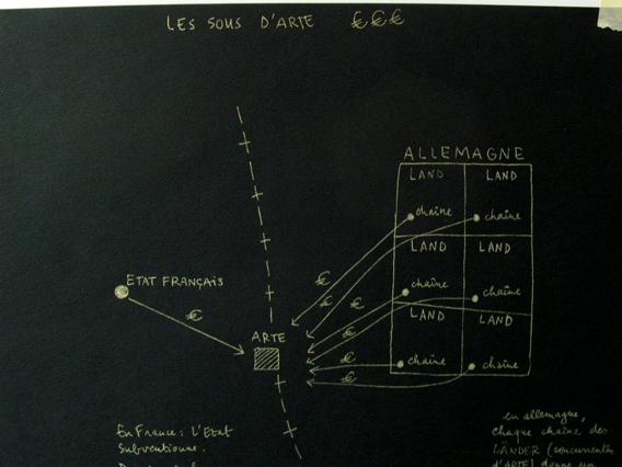 sous_arte cartographie