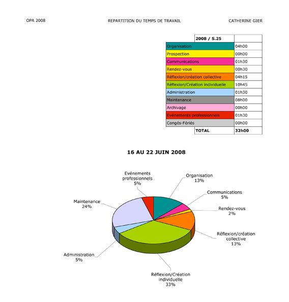 fiche_horaire_opa_s25_web.jpg